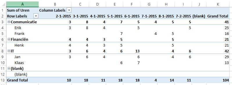 Excel_tip_206
